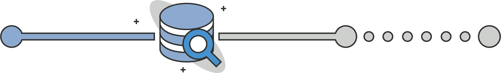 Access Customer Segments