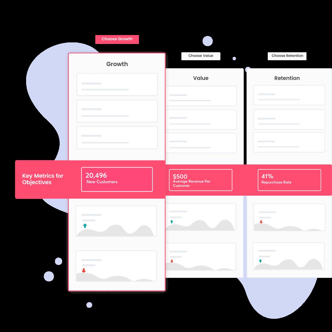 Marketing Dashboard Objectives
