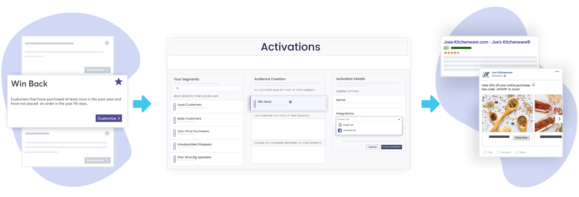 quickly build and activate custom audiences for real-time targeting